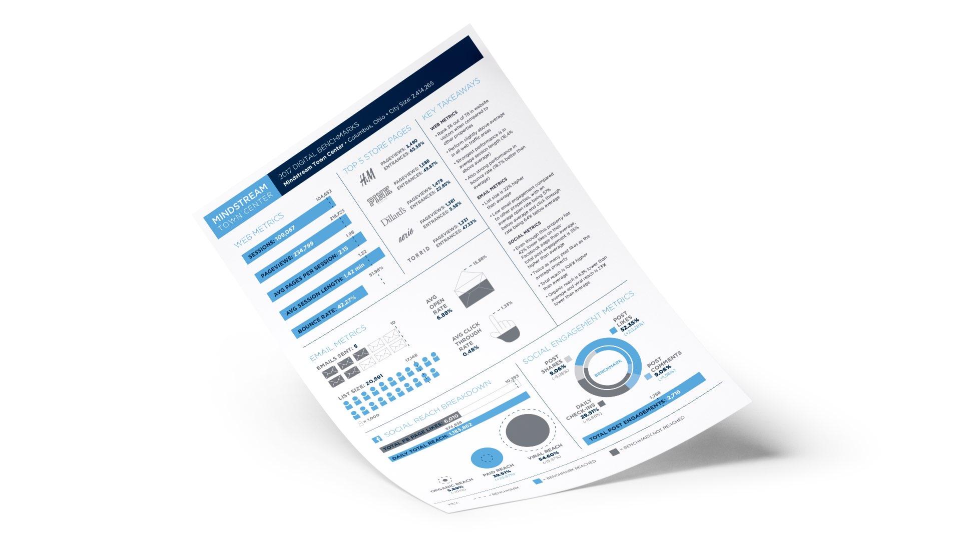 WPG_Analytics_Feature